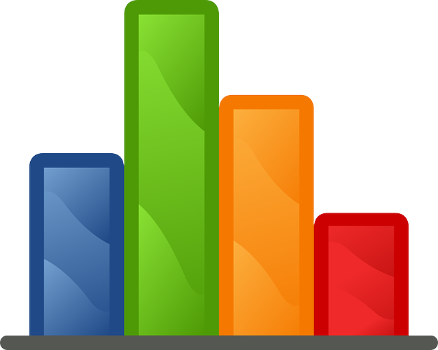 online graphs showing benefits